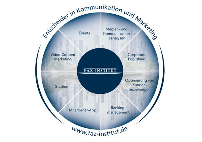 FAZI-Bild-Marketing-Kommunikationsprodukte